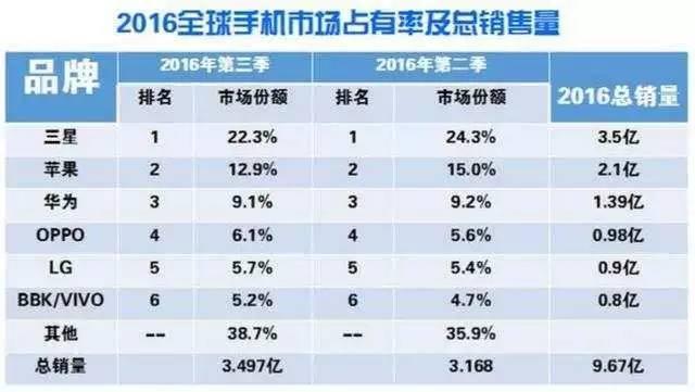 13个经济体_...法成全球第五大经济体2017-12-26 13:3412月26日,据路透报道,周...